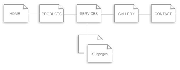 Website-diagram1